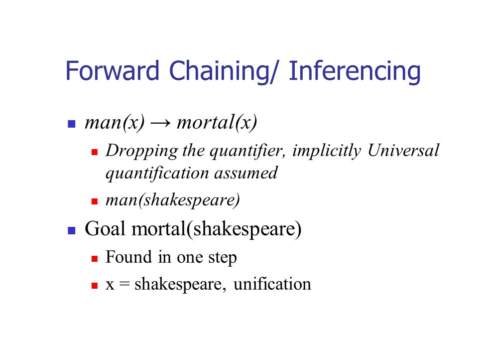 Forward Chaining/ Inferencing