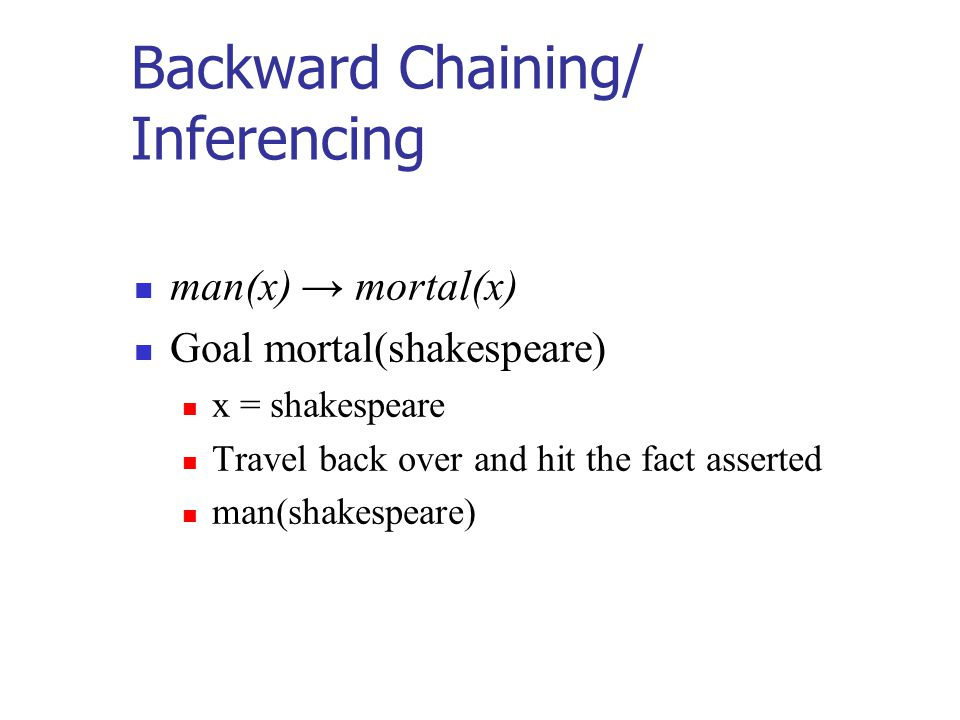 Backward Chaining/ Inferencing