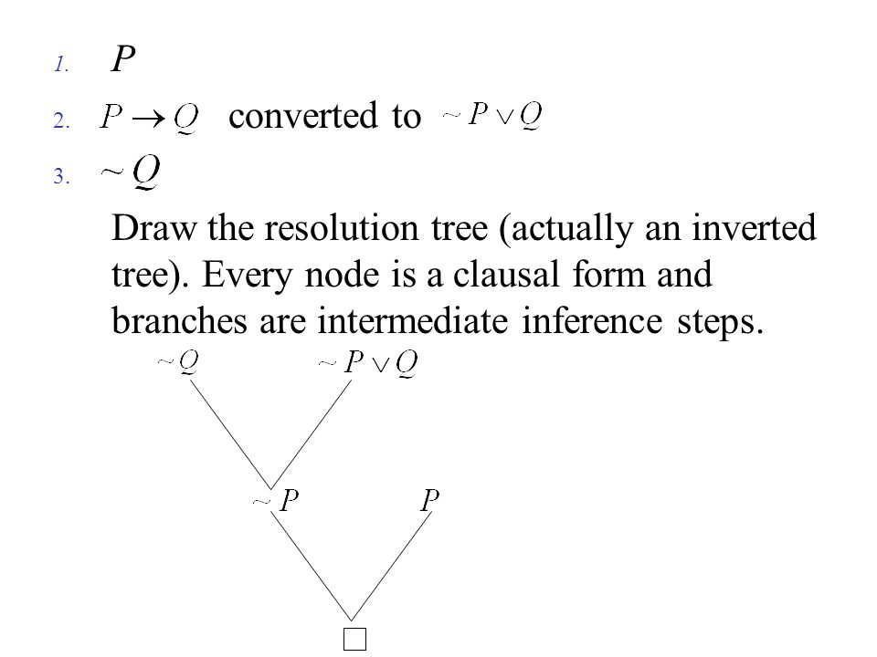 P converted to. Draw the resolution tree (actually an inverted tree).