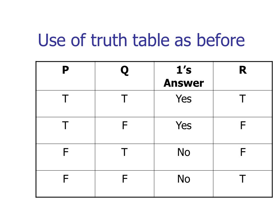 Use of truth table as before