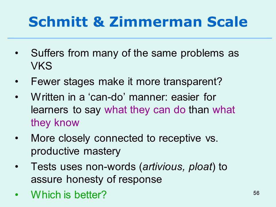 Schmitt & Zimmerman Scale