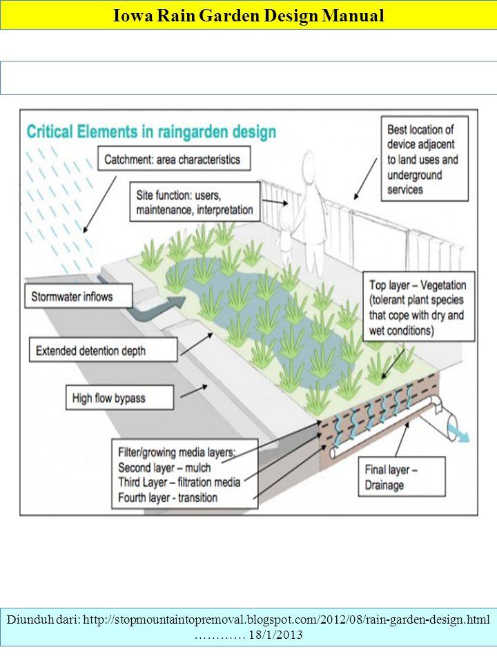 Iowa Rain Garden Design Manual