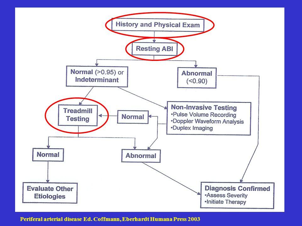 Periferal arterial disease Ed. Coffmann, Eberhardt Humana Press 2003