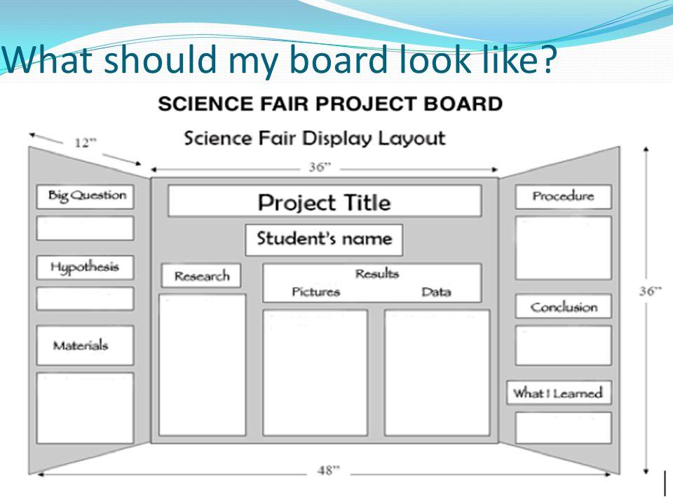 What should my board look like