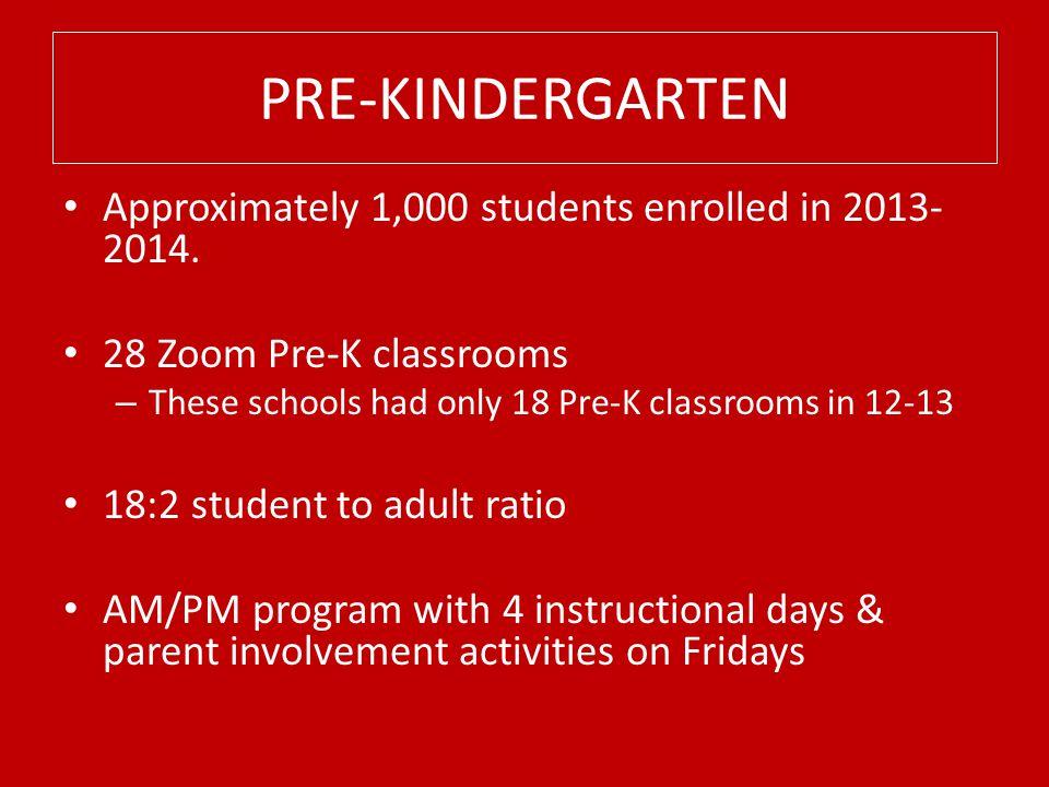 PRE-KINDERGARTEN Approximately 1,000 students enrolled in 2013-2014.