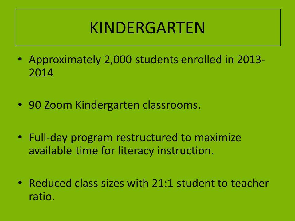 KINDERGARTEN Approximately 2,000 students enrolled in 2013-2014