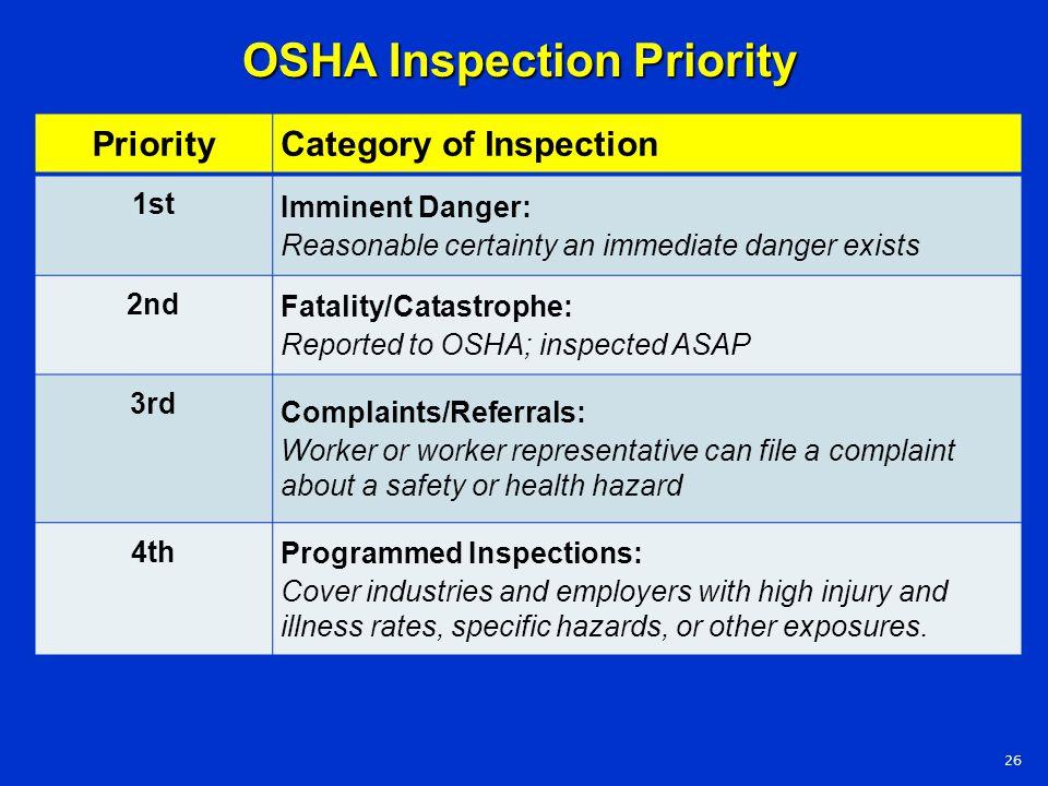 OSHA Inspection Priority