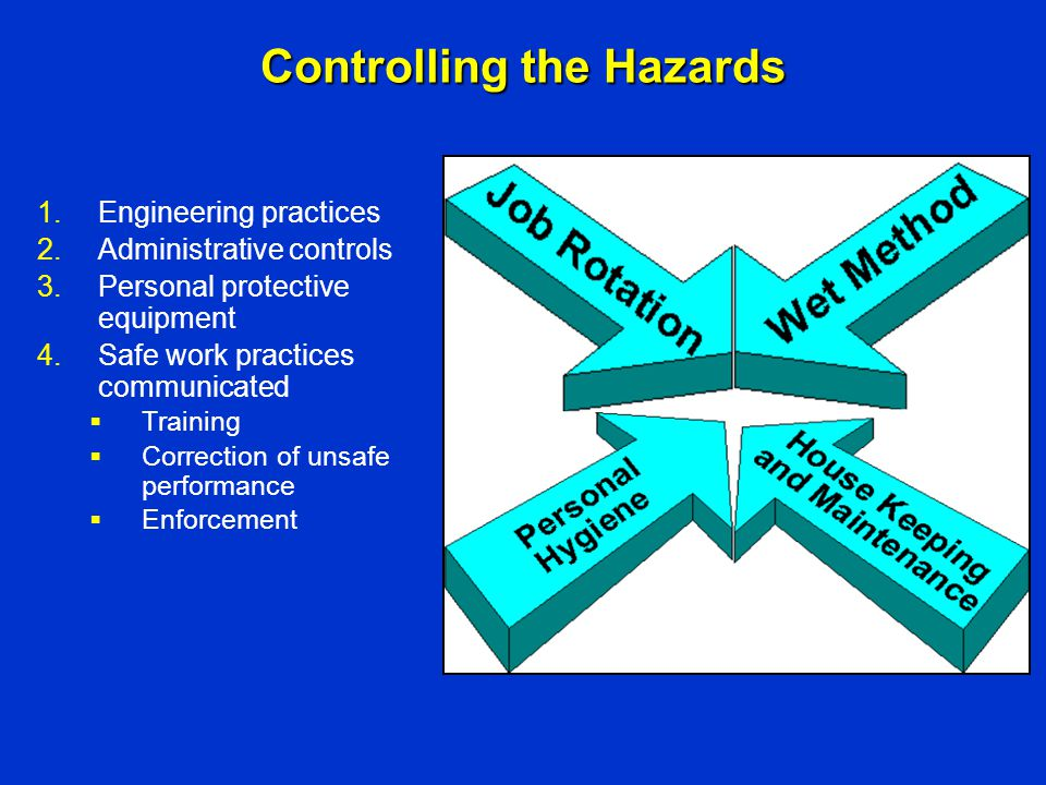 Controlling the Hazards