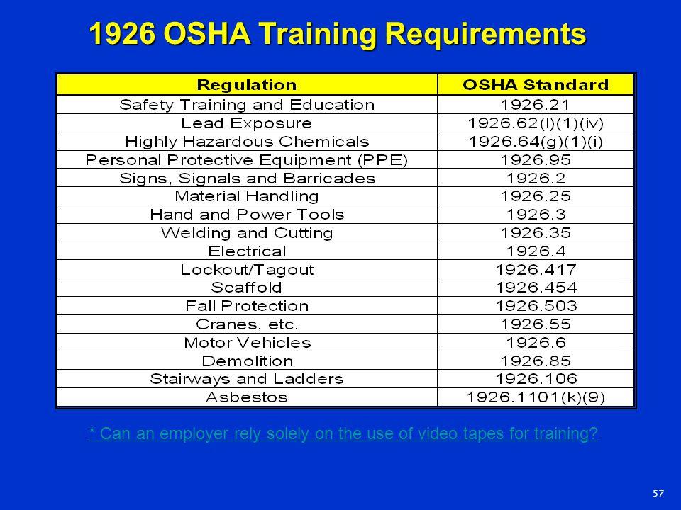 1926 OSHA Training Requirements