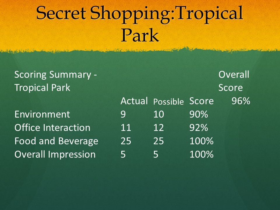 Secret Shopping:Tropical Park