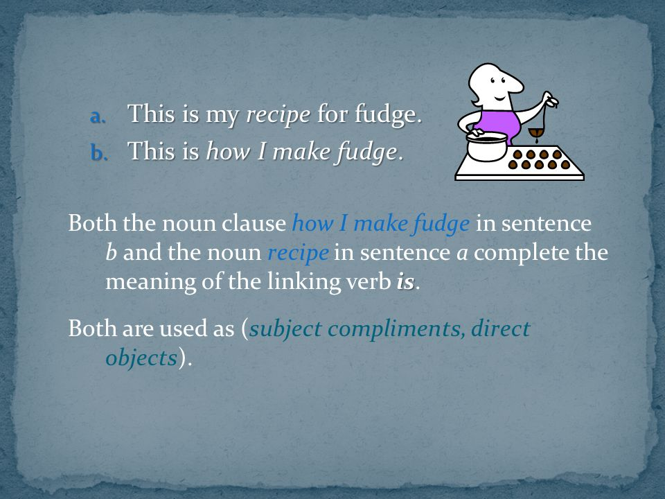 This is my recipe for fudge. This is how I make fudge.