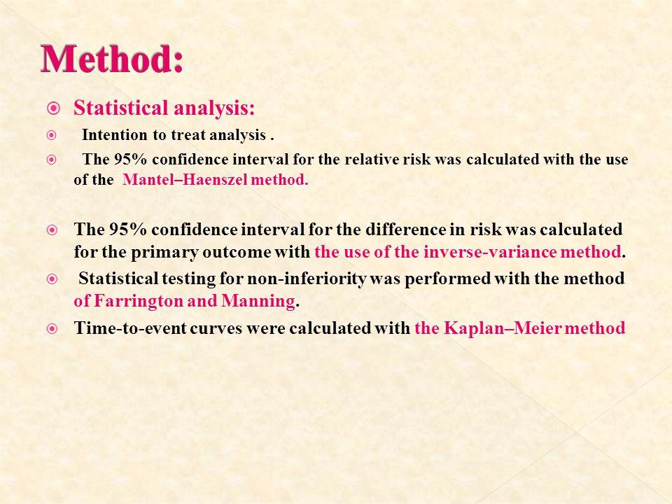 Method: Statistical analysis: