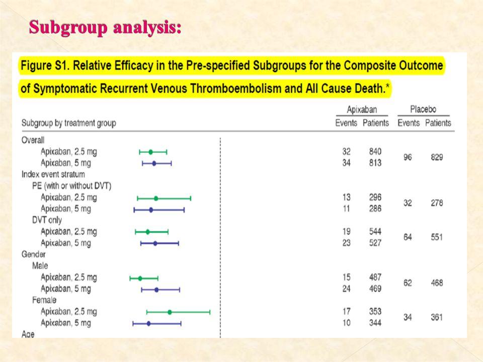 Subgroup analysis: