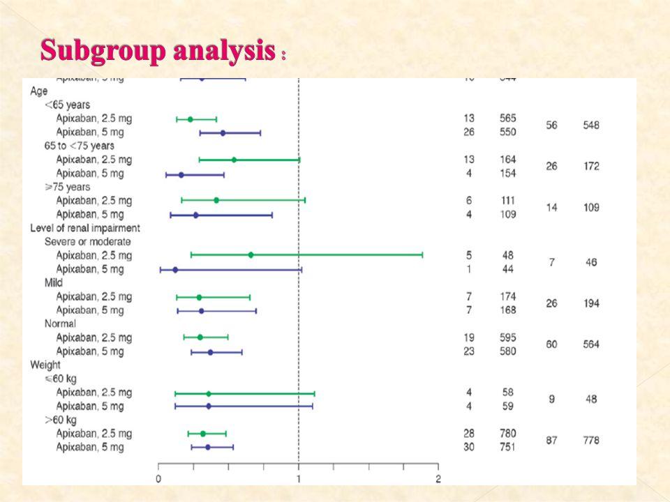 Subgroup analysis :