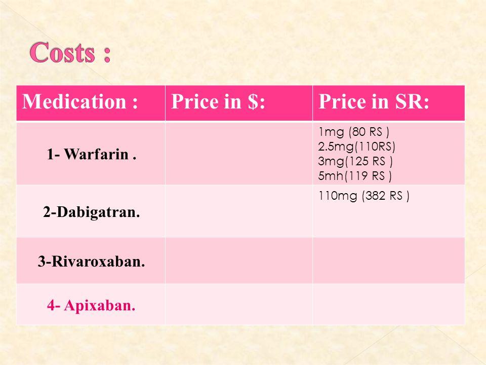 Costs : Price in SR: Price in $: Medication : 1- Warfarin .