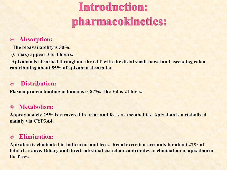 Introduction: pharmacokinetics: