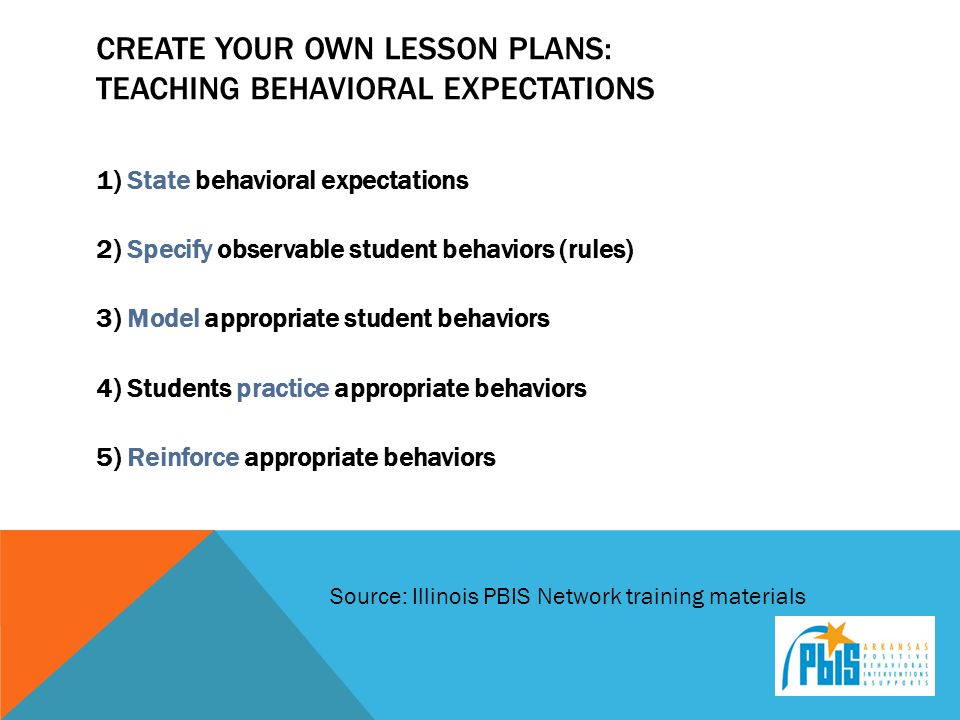Create Your Own Lesson Plans: Teaching Behavioral Expectations