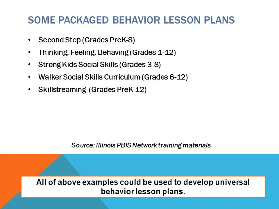Some Packaged Behavior Lesson Plans