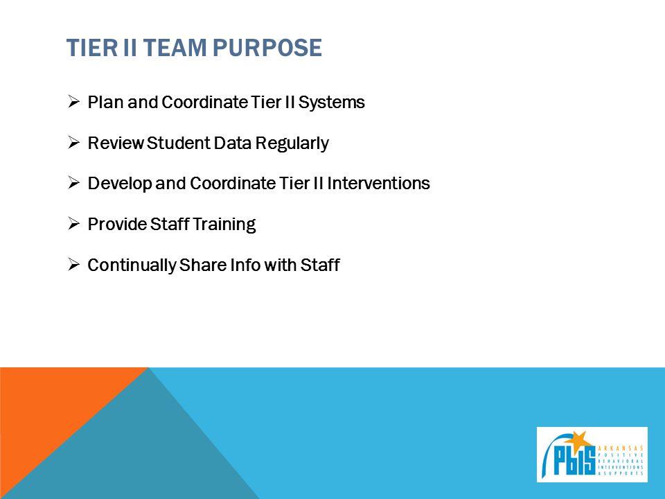Tier II Team Purpose Plan and Coordinate Tier II Systems
