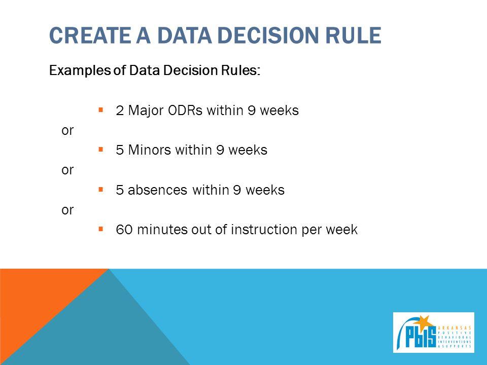 Create a Data Decision Rule