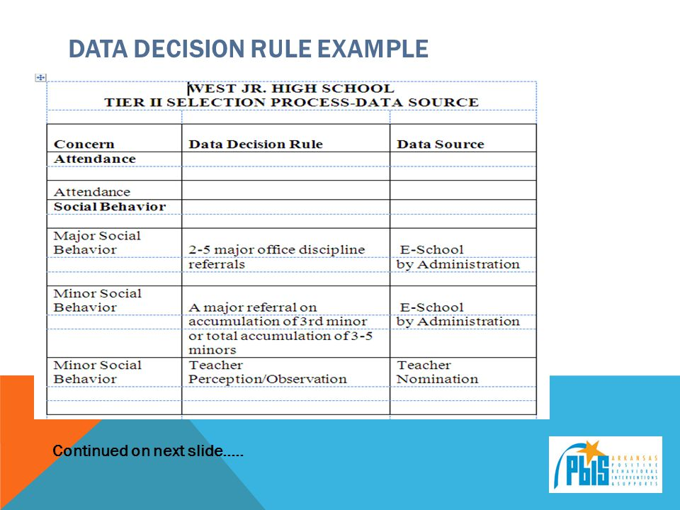 Data Decision Rule example