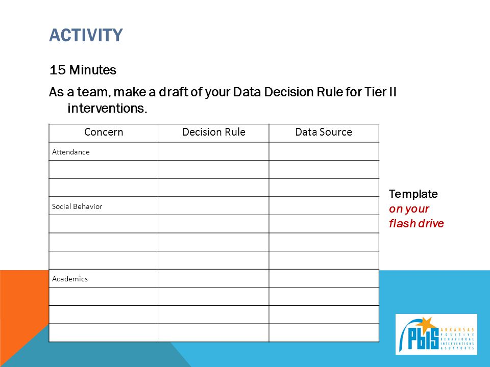 Activity 15 Minutes. As a team, make a draft of your Data Decision Rule for Tier II interventions.