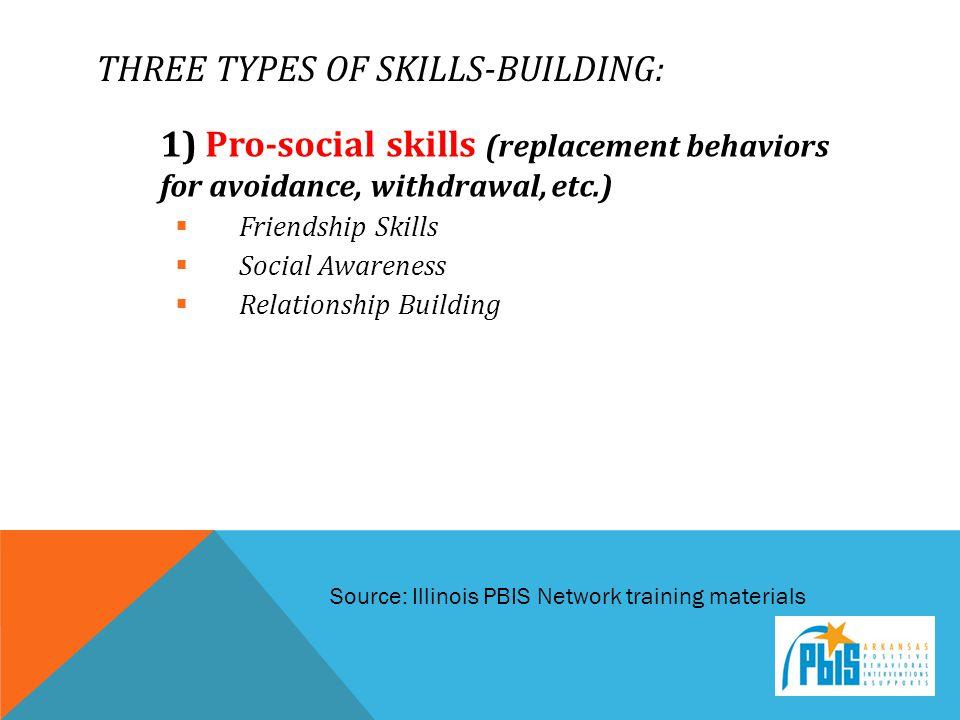 Three types of skills-building: