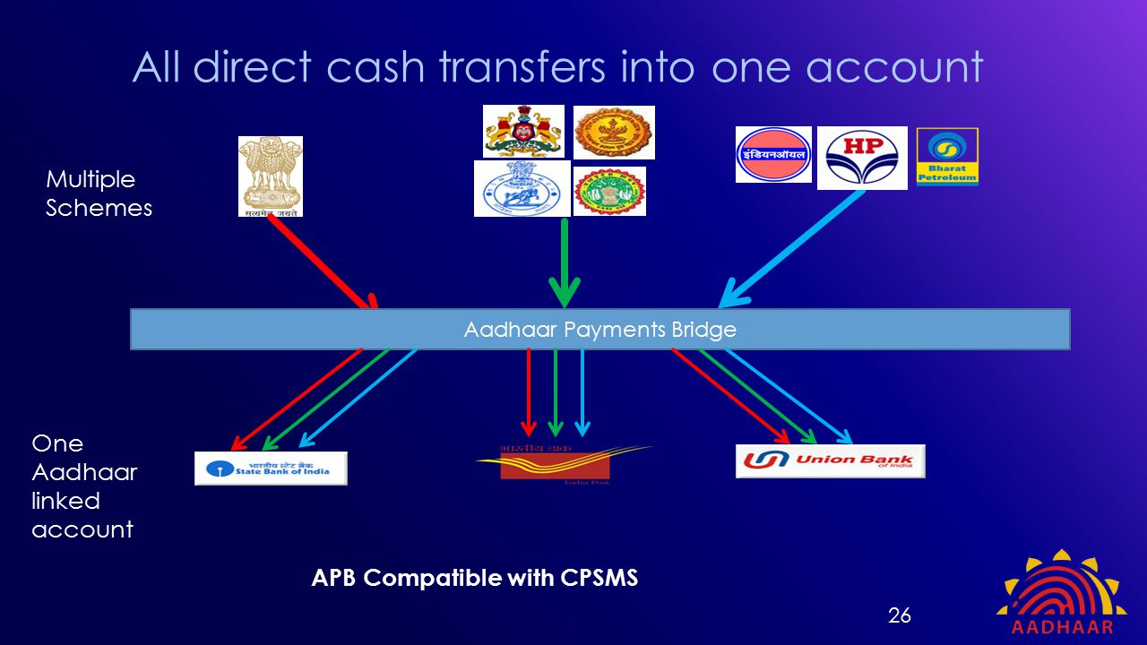 All direct cash transfers into one account