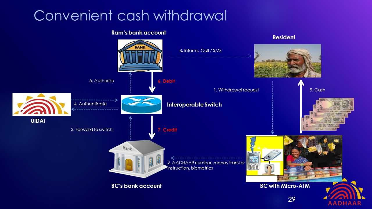 Convenient cash withdrawal