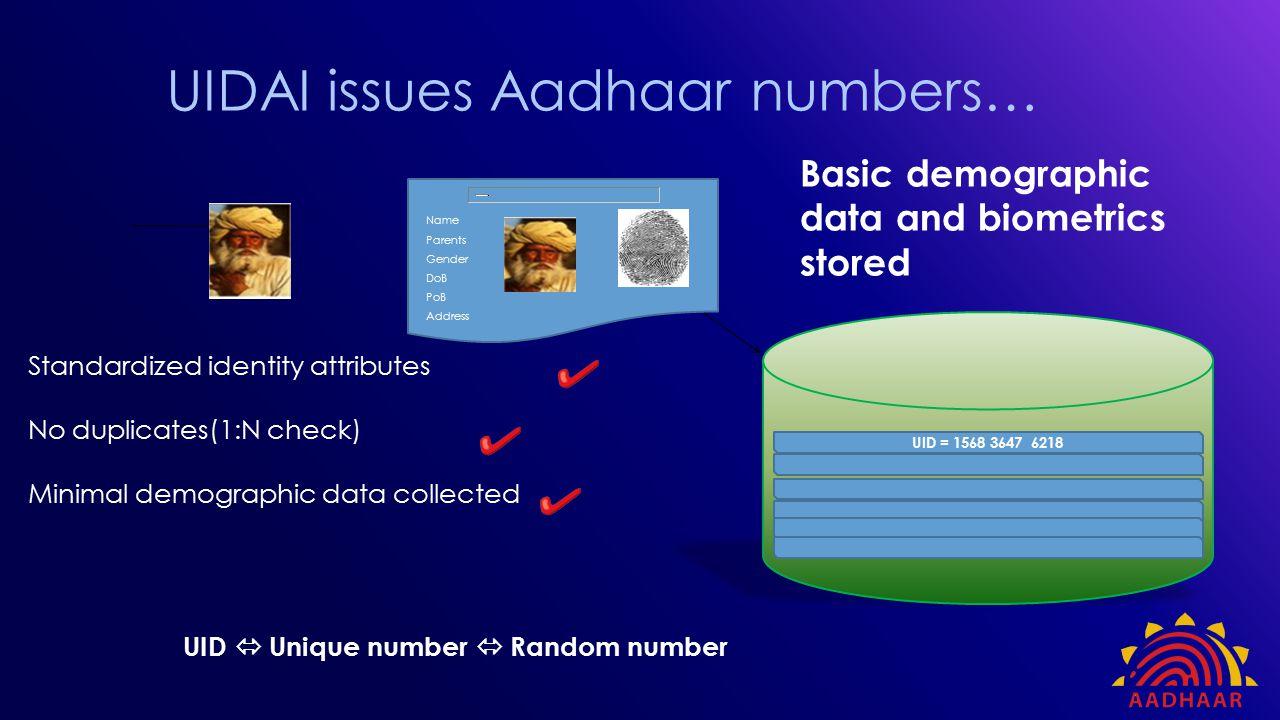 UIDAI issues Aadhaar numbers…