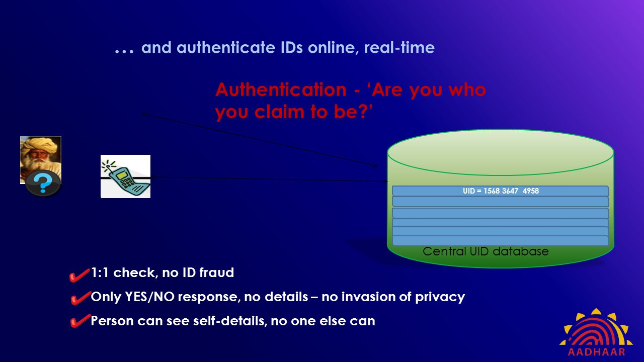 … and authenticate IDs online, real-time
