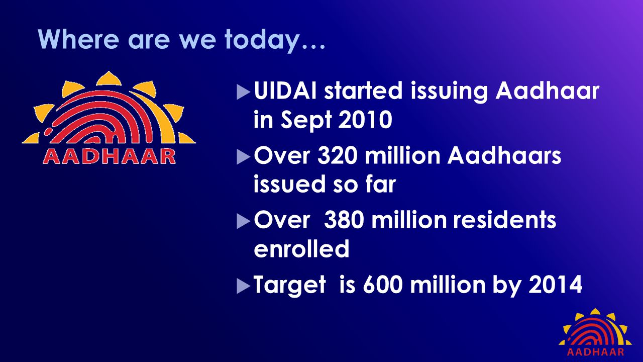 Where are we today… UIDAI started issuing Aadhaar in Sept 2010