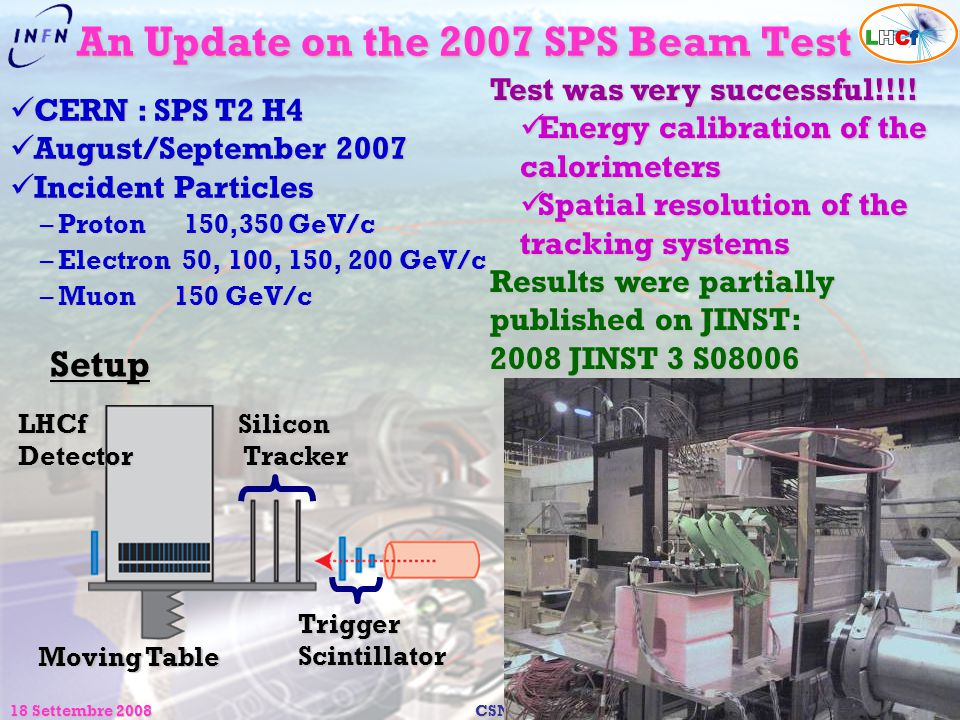 An Update on the 2007 SPS Beam Test