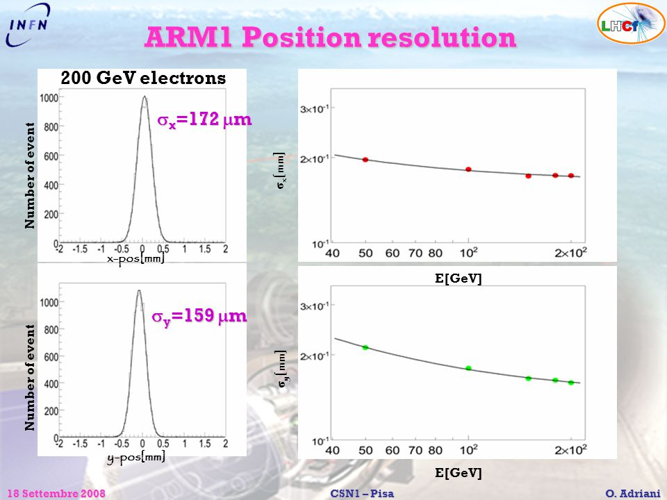ARM1 Position resolution