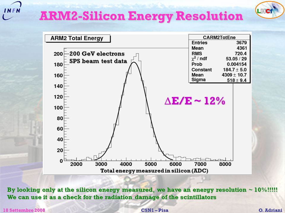 ARM2-Silicon Energy Resolution