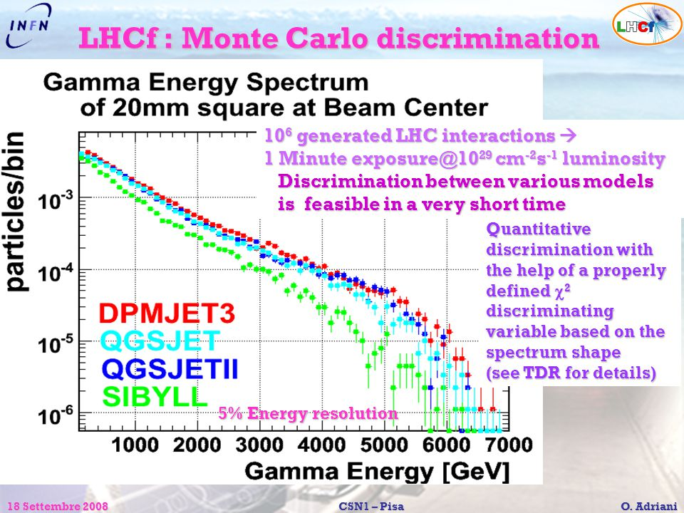 LHCf : Monte Carlo discrimination
