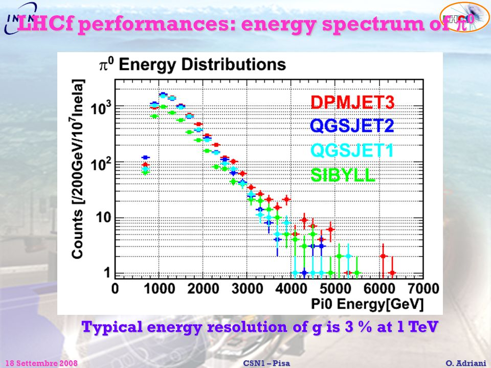 LHCf performances: energy spectrum of p0