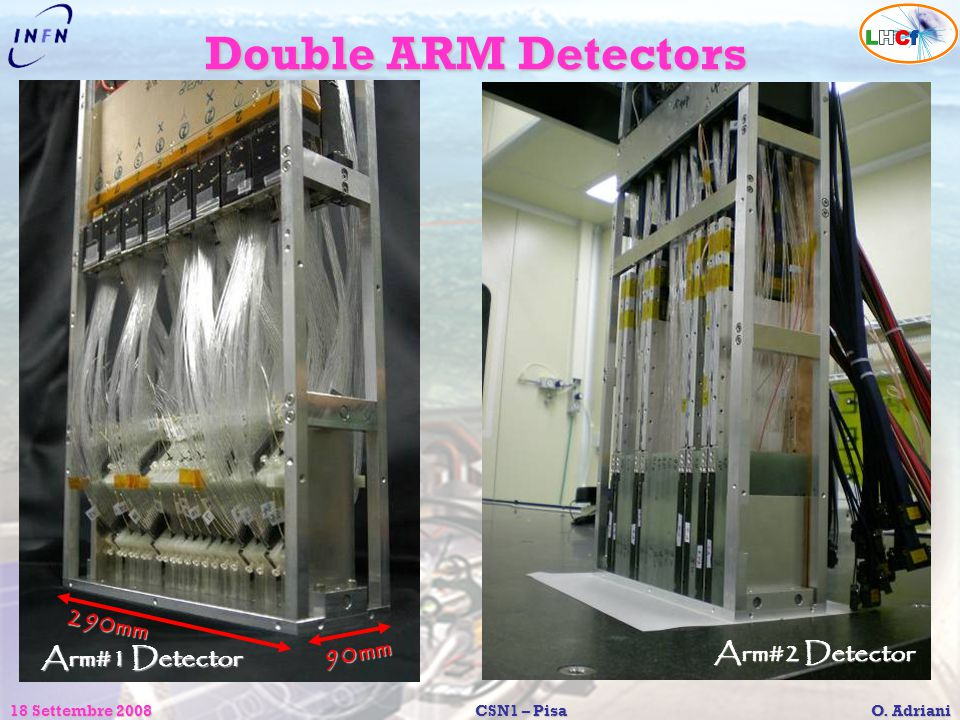 Double ARM Detectors 290mm 90mm Arm#2 Detector Arm#1 Detector