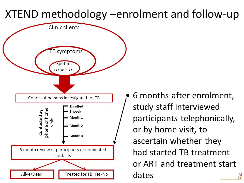 XTEND methodology –enrolment and follow-up