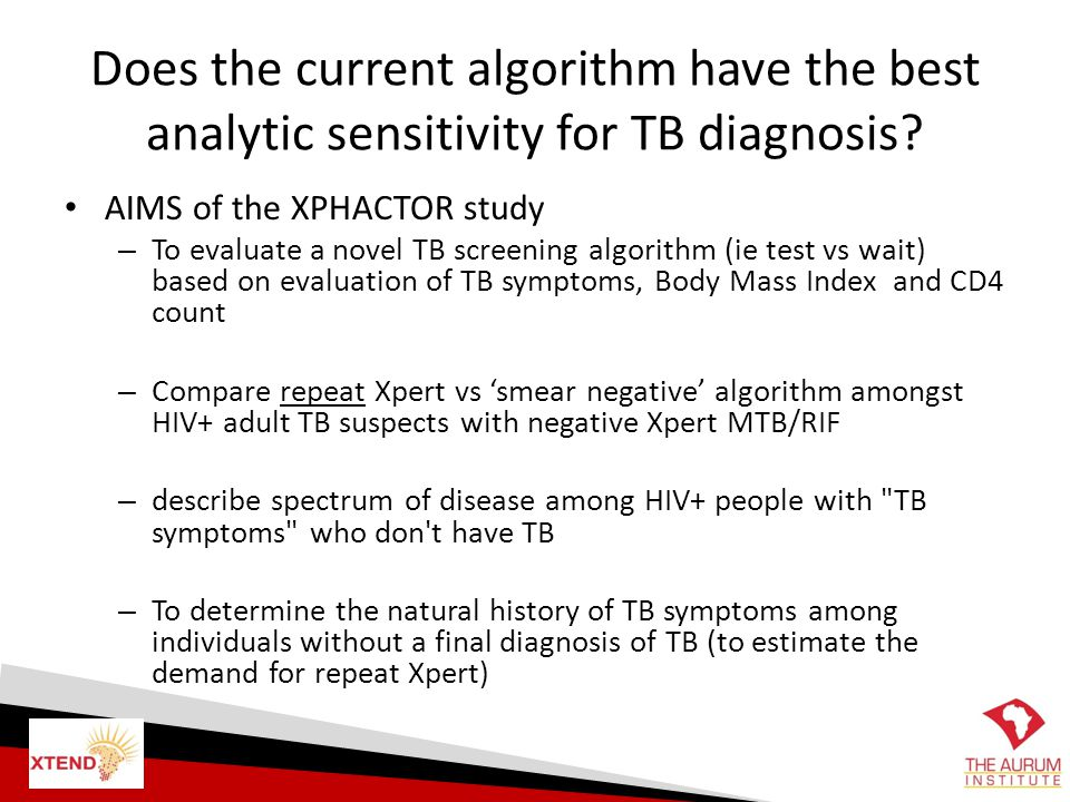 Does the current algorithm have the best analytic sensitivity for TB diagnosis