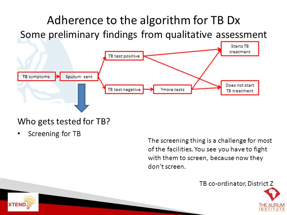 Adherence to the algorithm for TB Dx Some preliminary findings from qualitative assessment