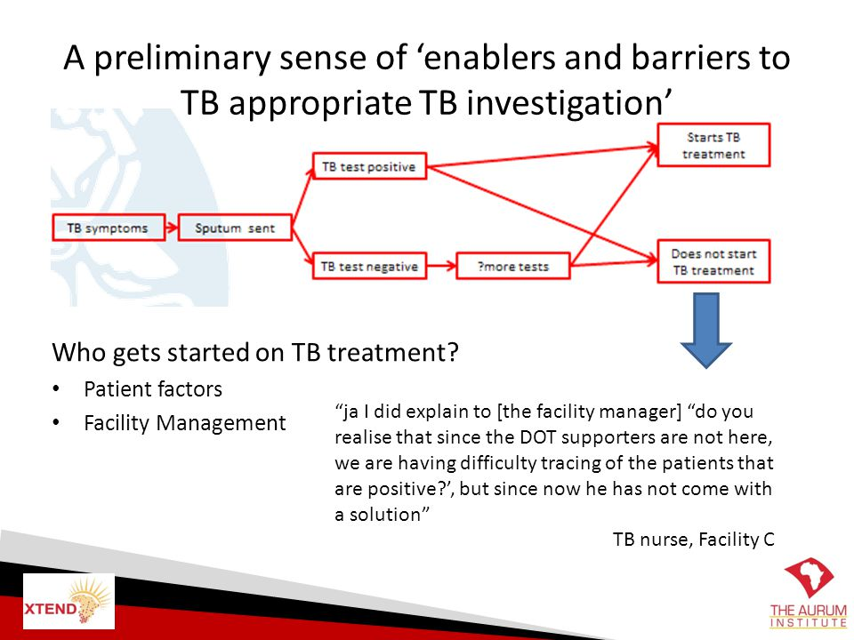 A preliminary sense of 'enablers and barriers to TB appropriate TB investigation'