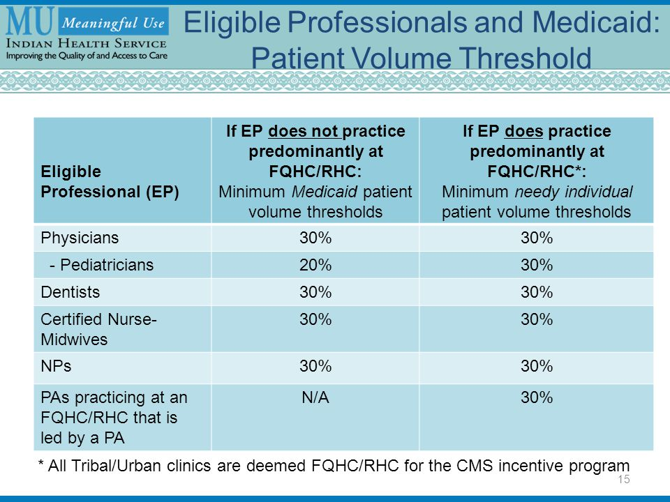 Eligible Professionals and Medicaid: Patient Volume Threshold