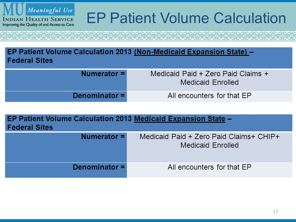 EP Patient Volume Calculation