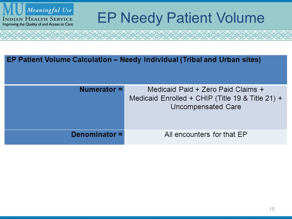 EP Needy Patient Volume