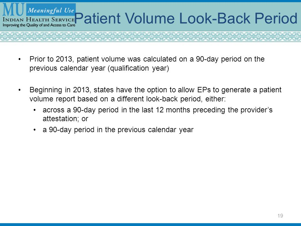 Patient Volume Look-Back Period