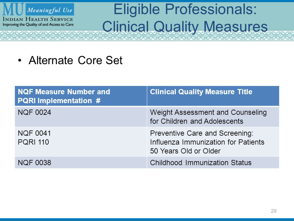 Eligible Professionals: Clinical Quality Measures