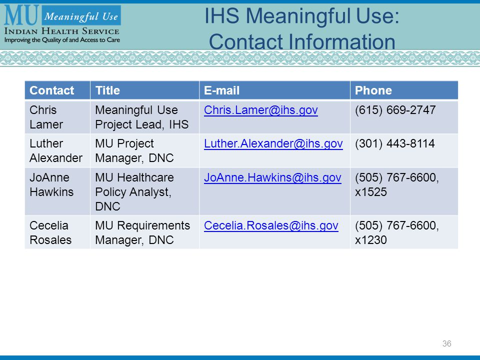 IHS Meaningful Use: Contact Information Contact. Title. E-mail. Phone. Chris Lamer. Meaningful Use Project Lead, IHS.