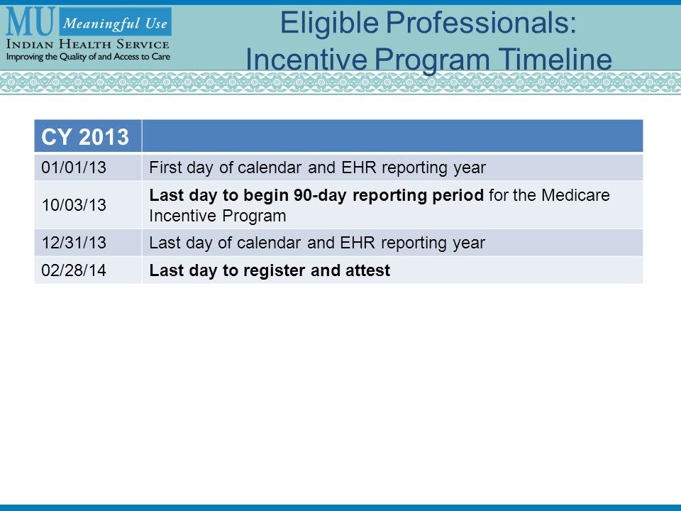 Eligible Professionals: Incentive Program Timeline