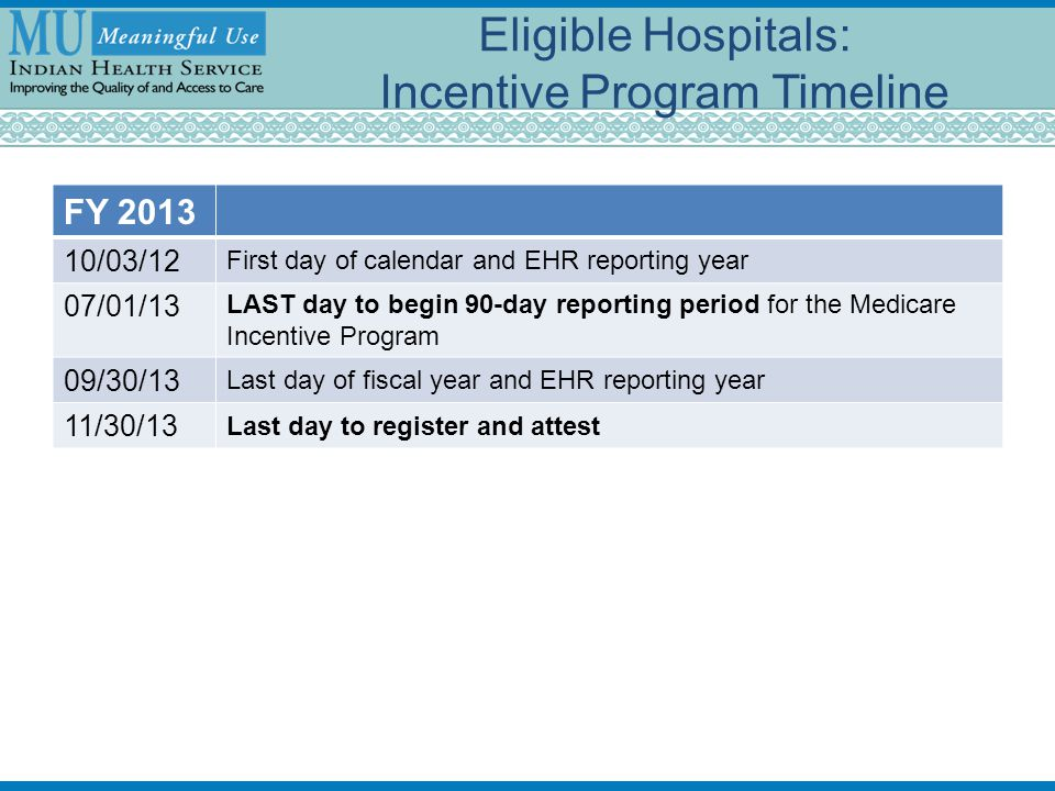 Eligible Hospitals: Incentive Program Timeline